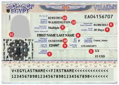 Egypt Visa Information