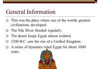 Egypt General Information